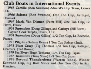 Club Boats in International Events